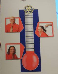the membership thermometer
